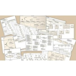 Diagramas UML estructurales para la Ingeniería del Software
