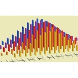 Análisis de datos: Diseño y Visualización de Tableros